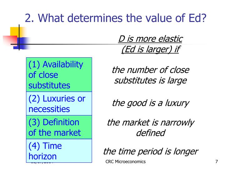 2. What determines the value of Ed?