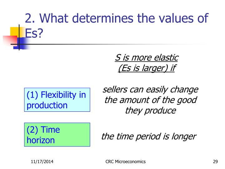 2. What determines the values of Es?