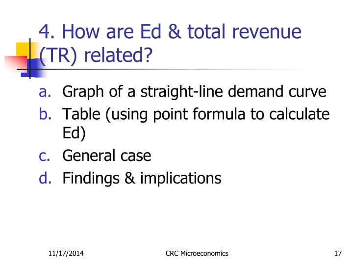 4. How are Ed & total revenue (TR) related?