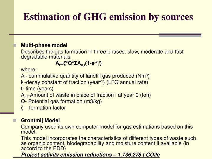 Estimation of GHG emission by sources