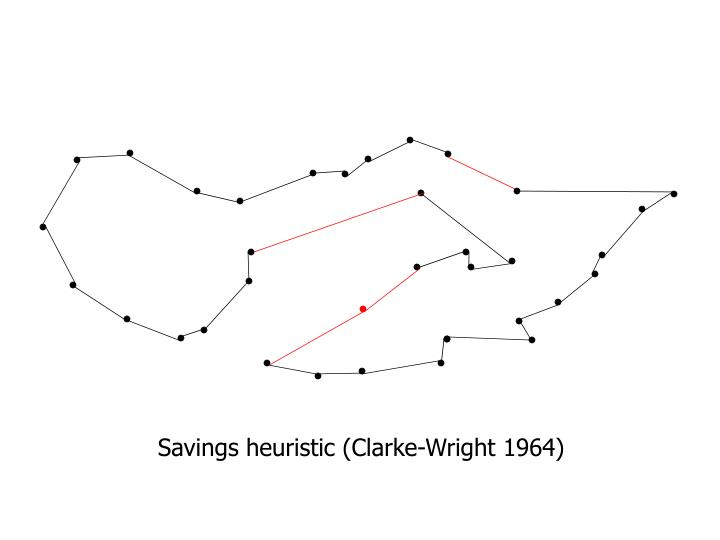 Savings heuristic (Clarke-Wright 1964)