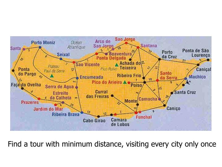 Find a tour with minimum distance, visiting every city only once