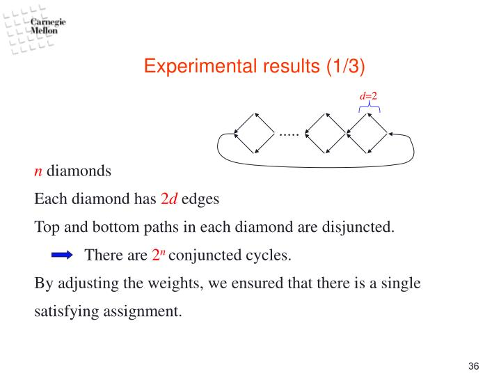 Experimental results (1/3)