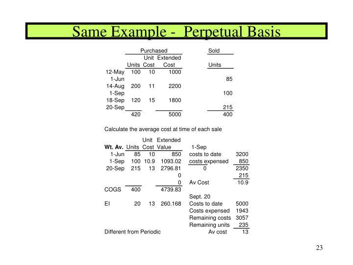 Same Example -  Perpetual Basis
