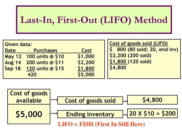Cost of goods