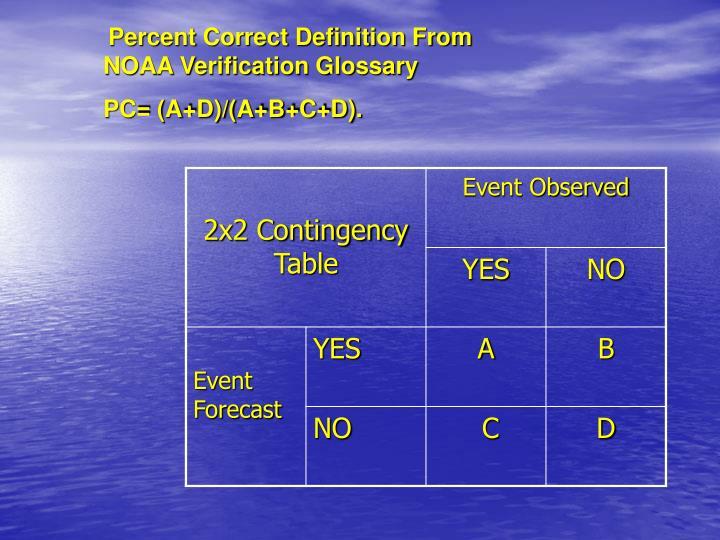 Percent Correct Definition From NOAA Verification Glossary