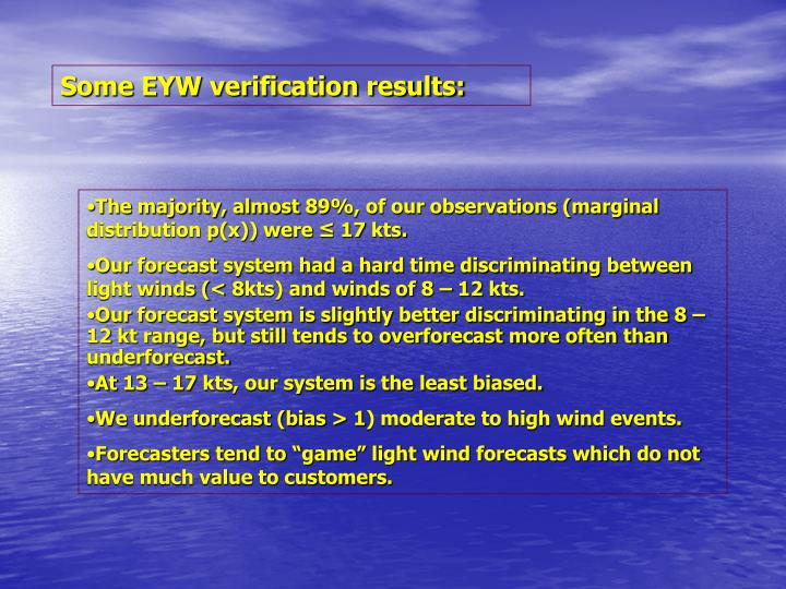 Some EYW verification results: