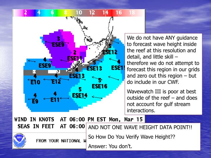 We do not have ANY guidance to forecast wave height inside the reef at this resolution and detail, and little skill – therefore we do not attempt to forecast this region in our grids and zero out this region – but do include in our CWF.