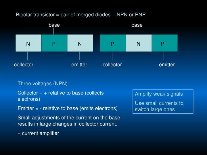 Bipolar transistor = pair of merged diodes  - NPN or PNP
