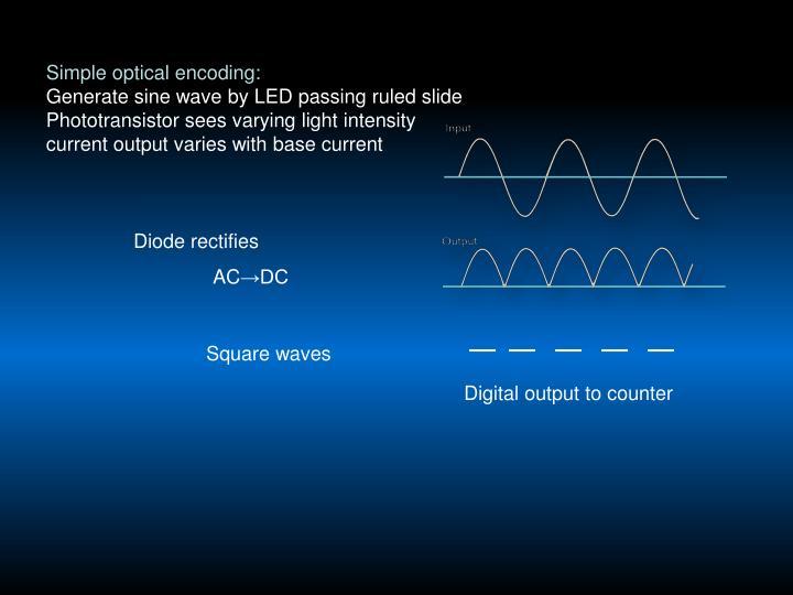 Simple optical encoding: