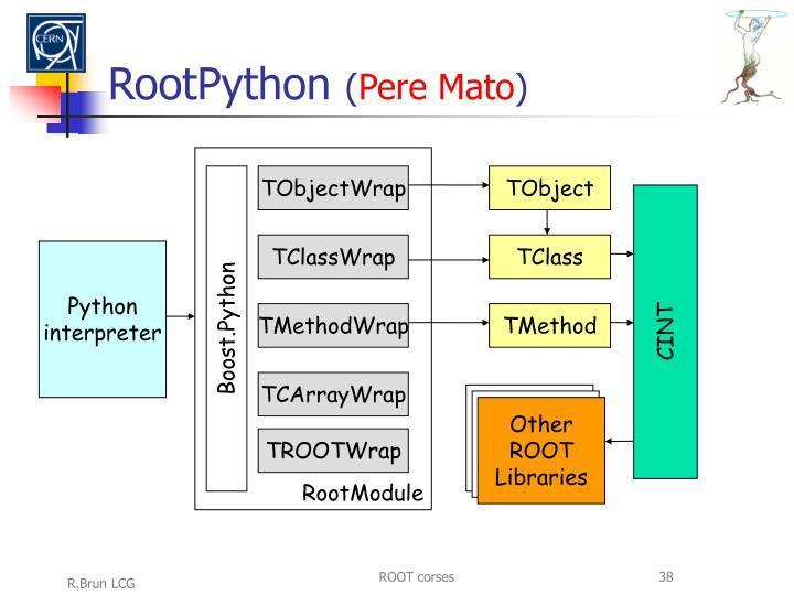 RootPython