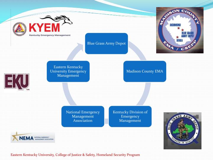 Eastern Kentucky University, College of Justice & Safety, Homeland Security Program