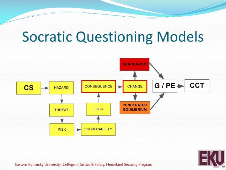Socratic Questioning Models