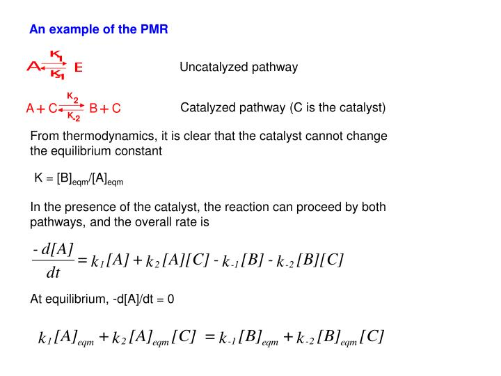 An example of the PMR
