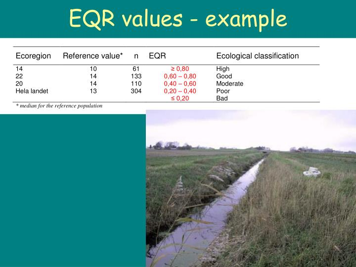 EQR values - example