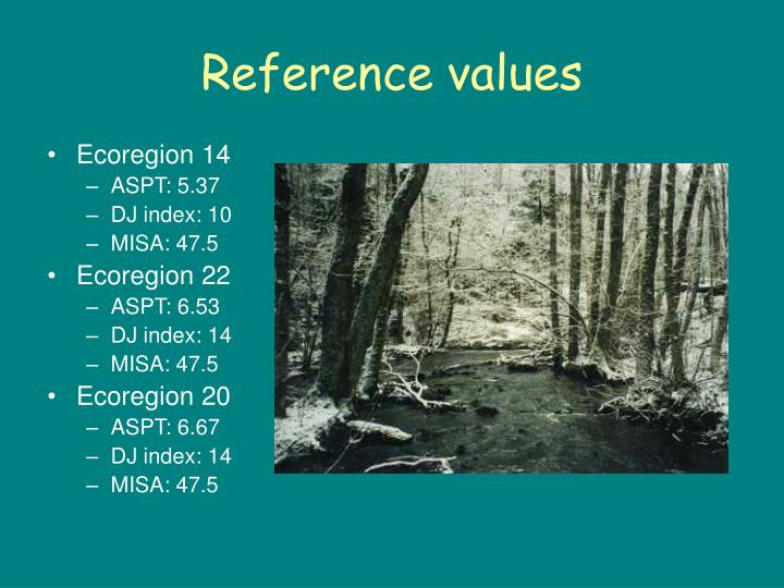 Reference values