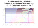dele i za raziskave izvedene v dr avnem in visoko olskem sektorju lo eno po vedah 2007 eurostat