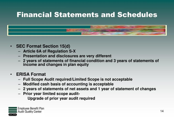 Financial Statements and Schedules