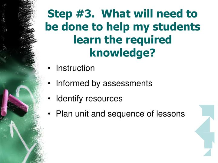 Step #3.  What will need to be done to help my students learn the required knowledge?