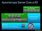 server core r2