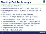 floating ball technology1