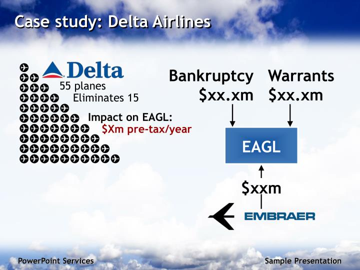 Case study: Delta Airlines