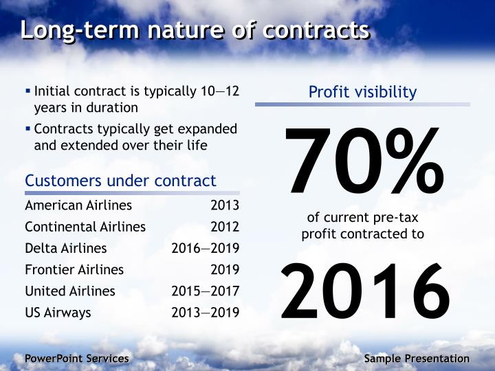 Long-term nature of contracts
