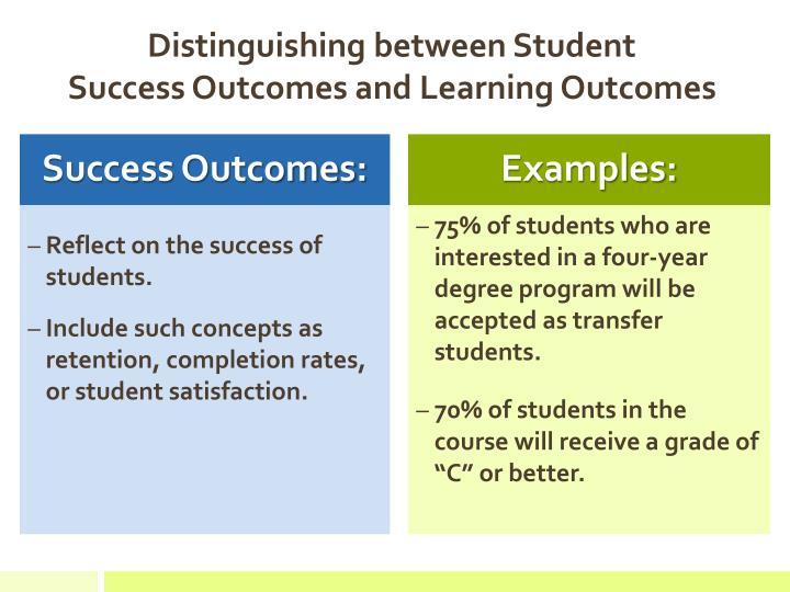 Distinguishing between Student