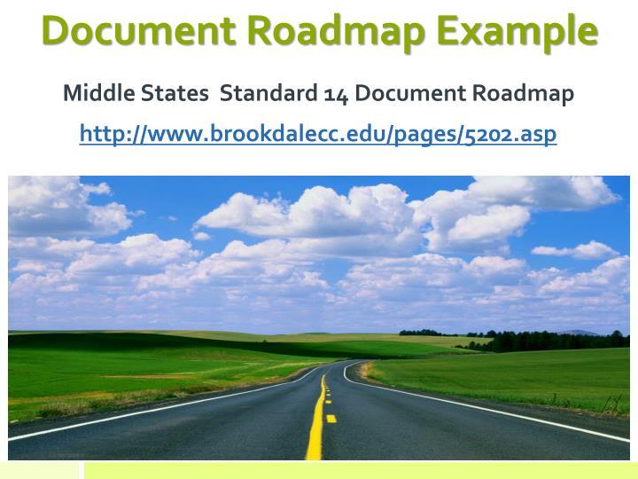 Document Roadmap Example