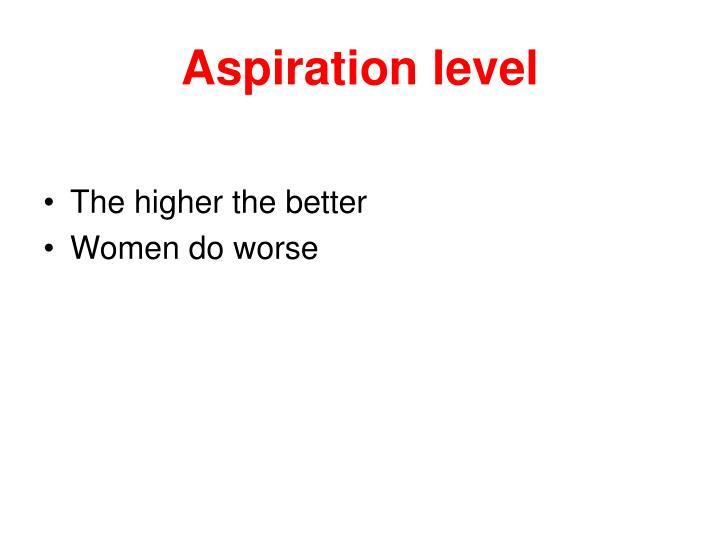 Aspiration level