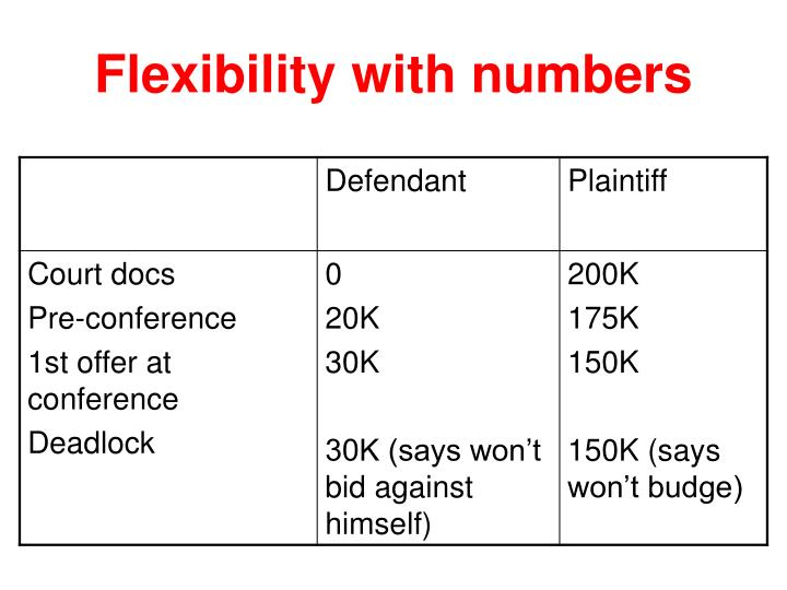 Flexibility with numbers