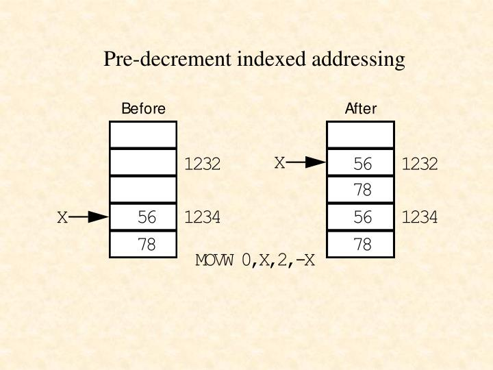Pre-decrement indexed addressing