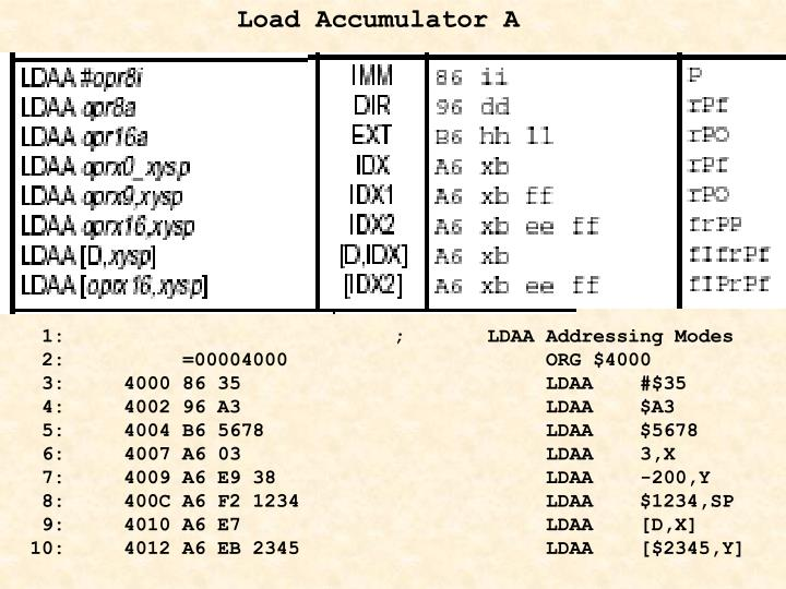 Load Accumulator A