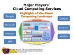 major players cloud computing services
