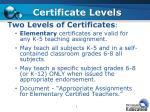 certificate levels