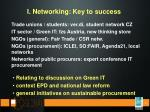 i networking key to success