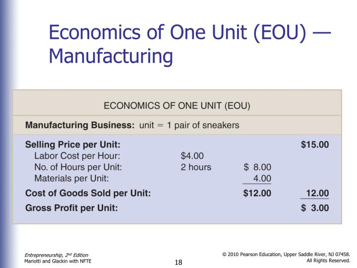 Economics of One Unit (EOU) —Manufacturing