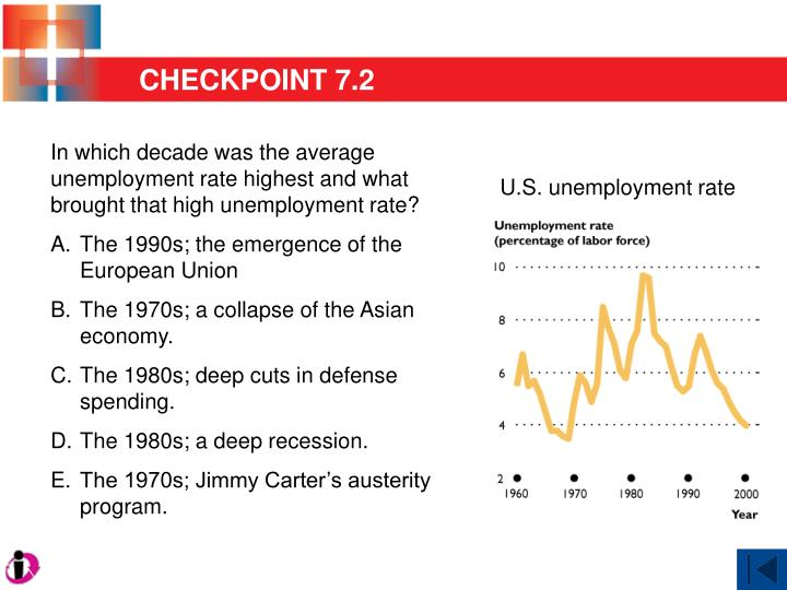 In which decade was the average unemployment rate highest and what brought that high unemployment rate?