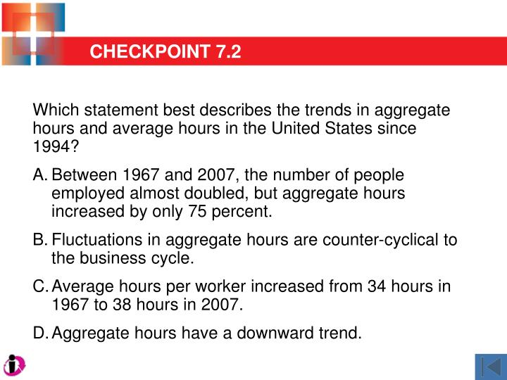 Which statement best describes the trends in aggregate hours and average hours in the United States since 1994?