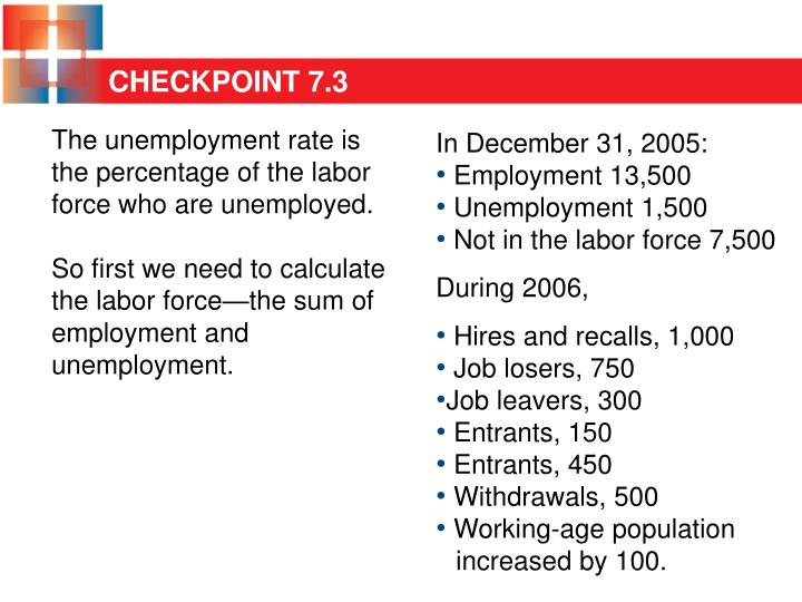 The unemployment rate is the percentage of the labor force who are unemployed.