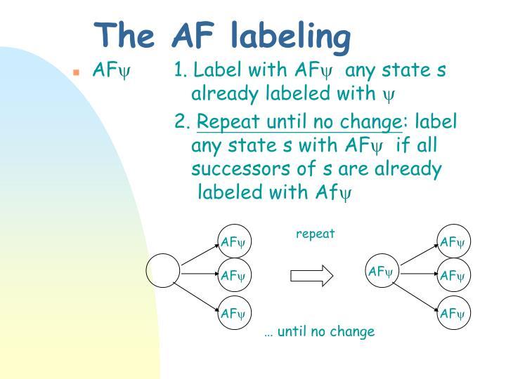 The AF labeling
