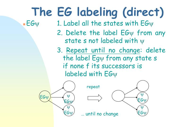 The EG labeling (direct)