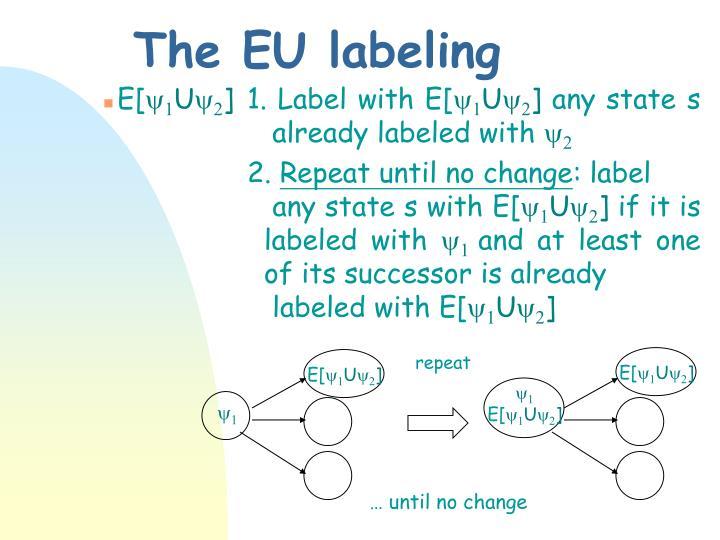 The EU labeling