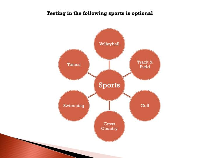 Testing in the following sports is optional