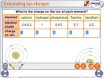 calculating ion charges