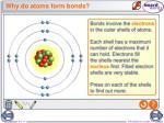 why do atoms form bonds