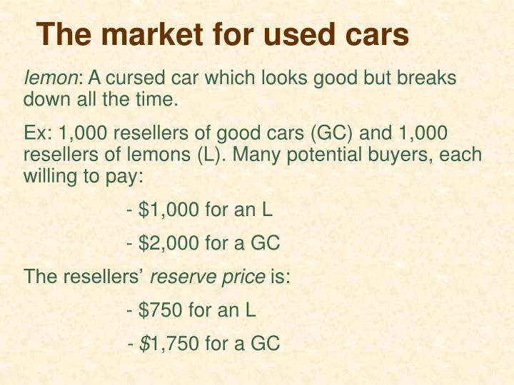 The market for used cars