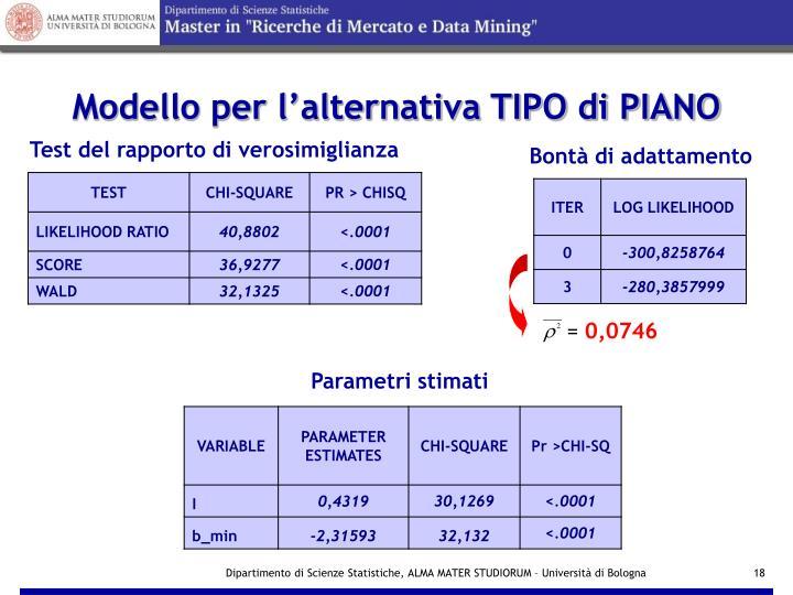Modello per l'alternativa TIPO di PIANO