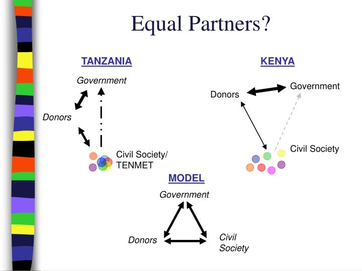 Equal Partners?