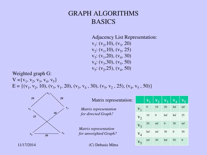 Graph algorithms basics1